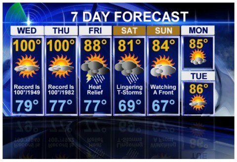 July 4th 7 day forecast